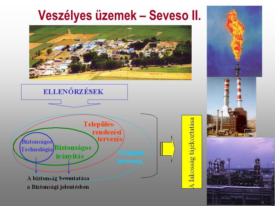 -13- Veszélyes üzemek – Seveso II.