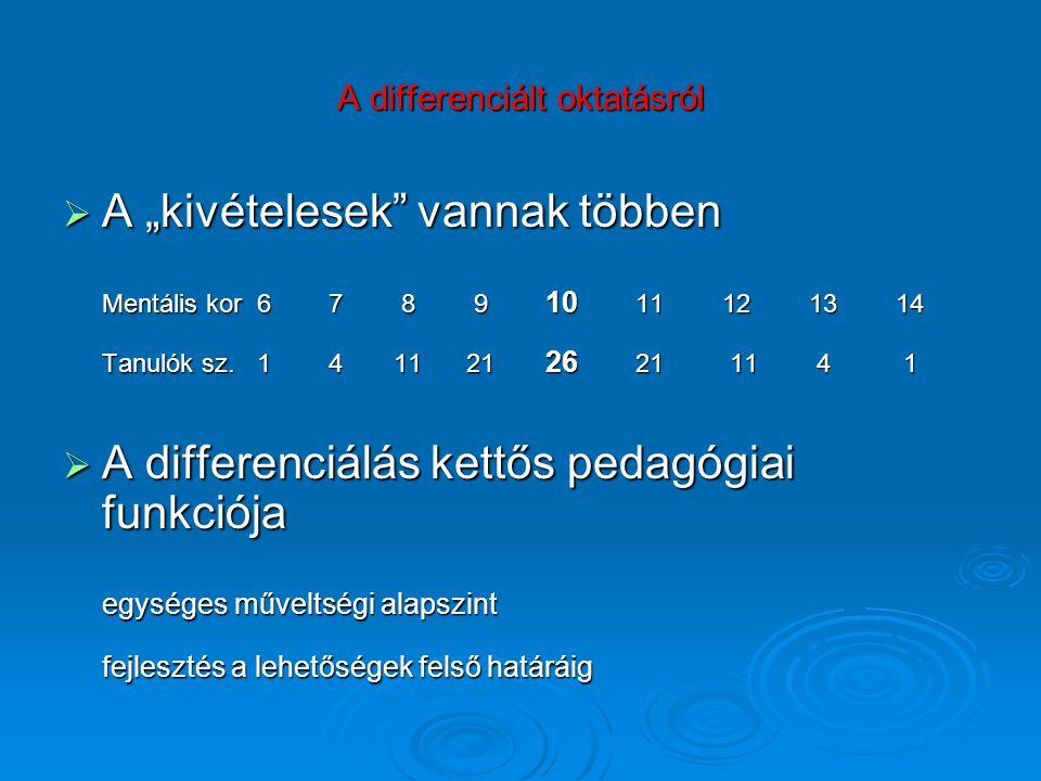 """A differenciált oktatásról  A """"kivételesek vannak többen Mentális kor 6 7 8 9 10 11 12 13 14 Tanulók sz."""