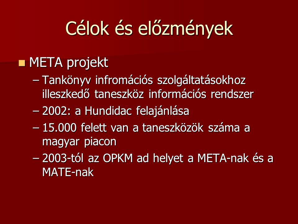 Célok és előzmények META projekt META projekt –Tankönyv infromációs szolgáltatásokhoz illeszkedő taneszköz információs rendszer –2002: a Hundidac felajánlása –15.000 felett van a taneszközök száma a magyar piacon –2003-tól az OPKM ad helyet a META-nak és a MATE-nak