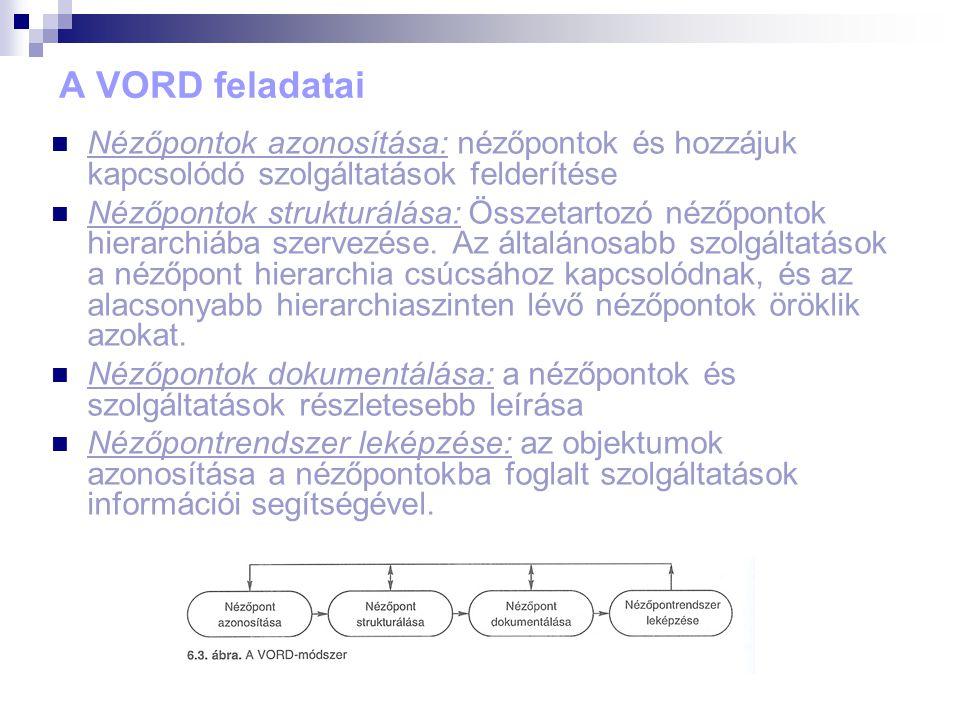 A VORD feladatai Nézőpontok azonosítása: nézőpontok és hozzájuk kapcsolódó szolgáltatások felderítése Nézőpontok strukturálása: Összetartozó nézőpontok hierarchiába szervezése.