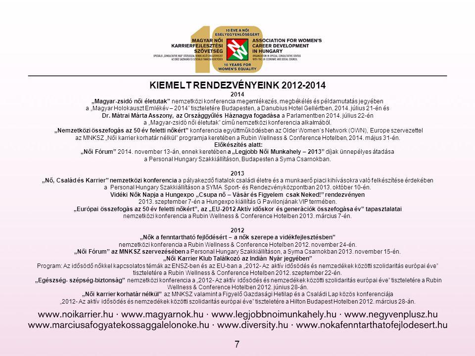 """KIEMELT RENDEZVÉNYEINK 2012-2014 2014 """"Magyar-zsidó női életutak nemzetközi konferencia megemlékezés, megbékélés és példamutatás jegyében a """"Magyar Holokauszt Emlékév – 2014 tiszteletére Budapesten, a Danubius Hotel Gellértben, 2014."""