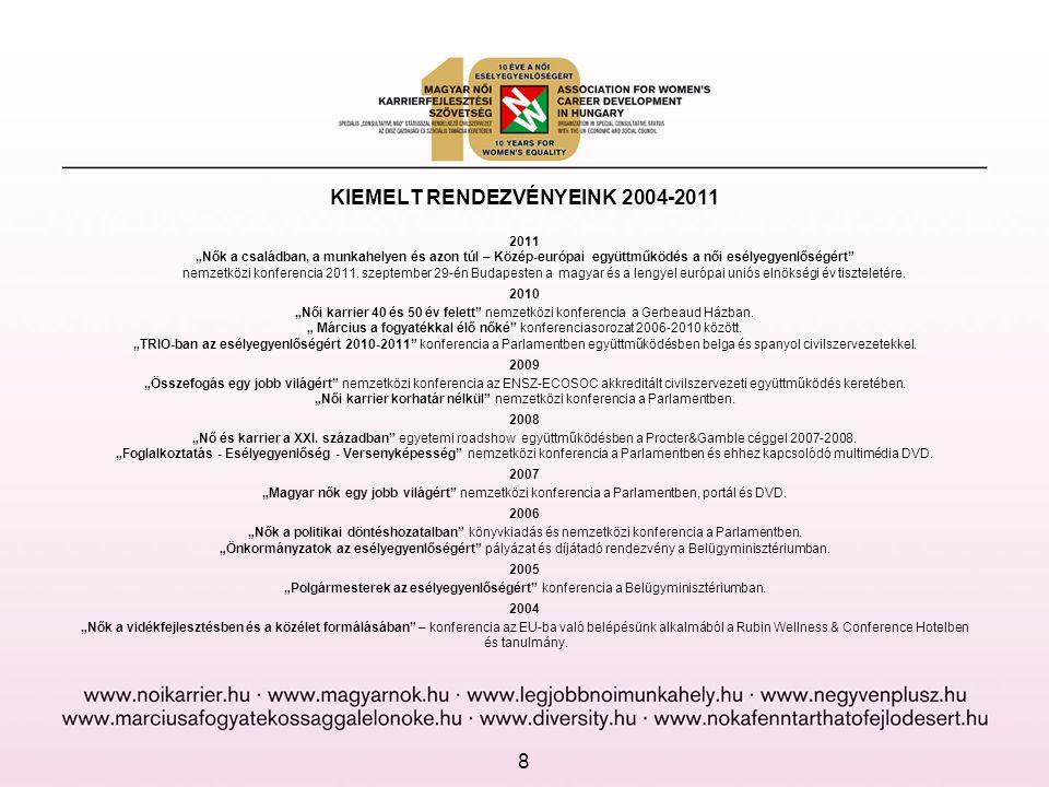 SZAKÉRTŐI ÉS ELŐADÓI TEVÉKENYSÉG (FERENCZI ANDREA ELNÖK) Szakértői tevékenység: 2014.