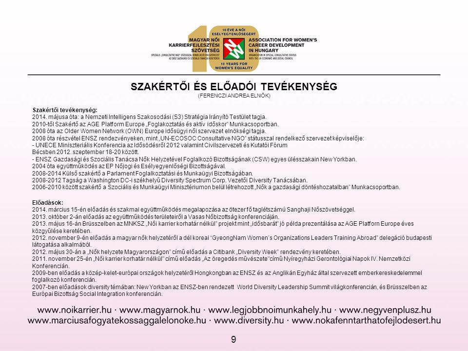 A LEGJOBB NŐI MUNKAHELY PÁLYÁZAT Alapítva: 2007 A Magyar Női Karrierfejlesztési Szövetség kiírta a Legjobb Női Munkahely – 2013 pályázatot 2014.