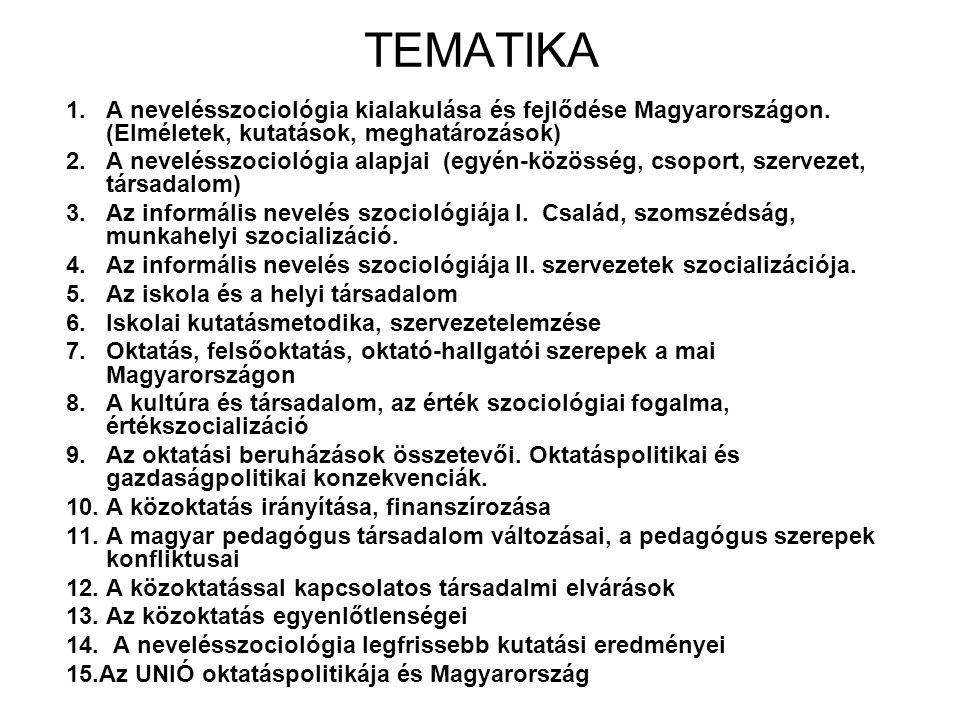 TEMATIKA 1.A nevelésszociológia kialakulása és fejlődése Magyarországon. (Elméletek, kutatások, meghatározások) 2.A nevelésszociológia alapjai (egyén-