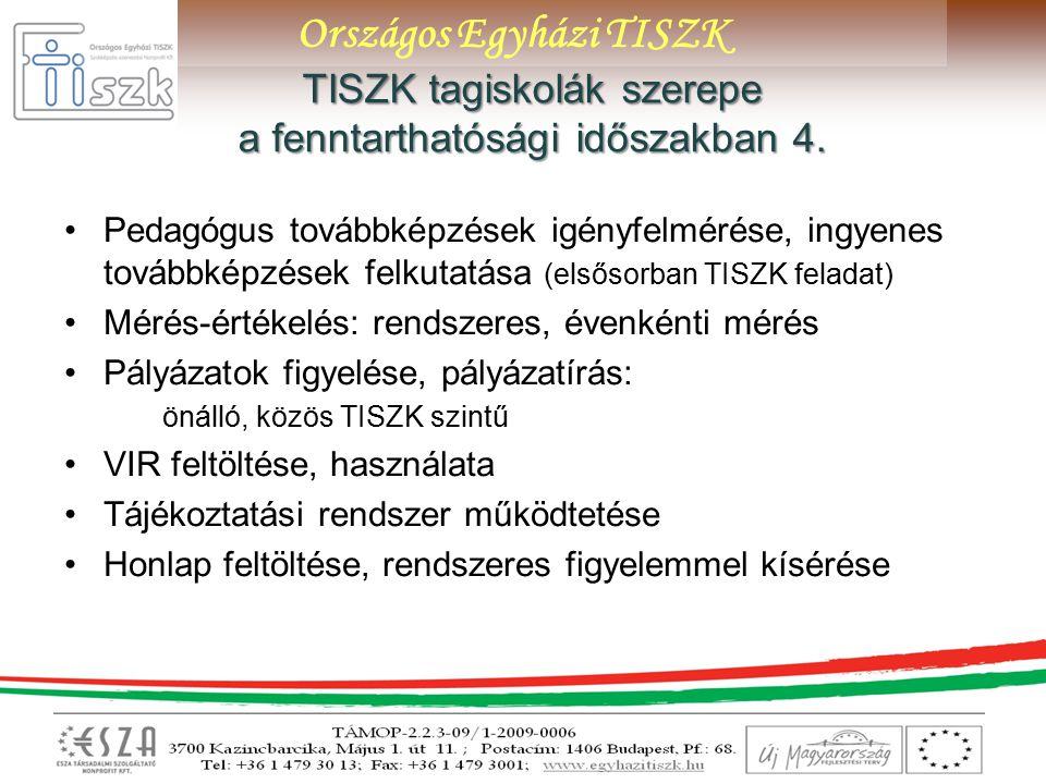 Országos Egyházi TISZK TISZK tagiskolák szerepe a fenntarthatósági időszakban 4.