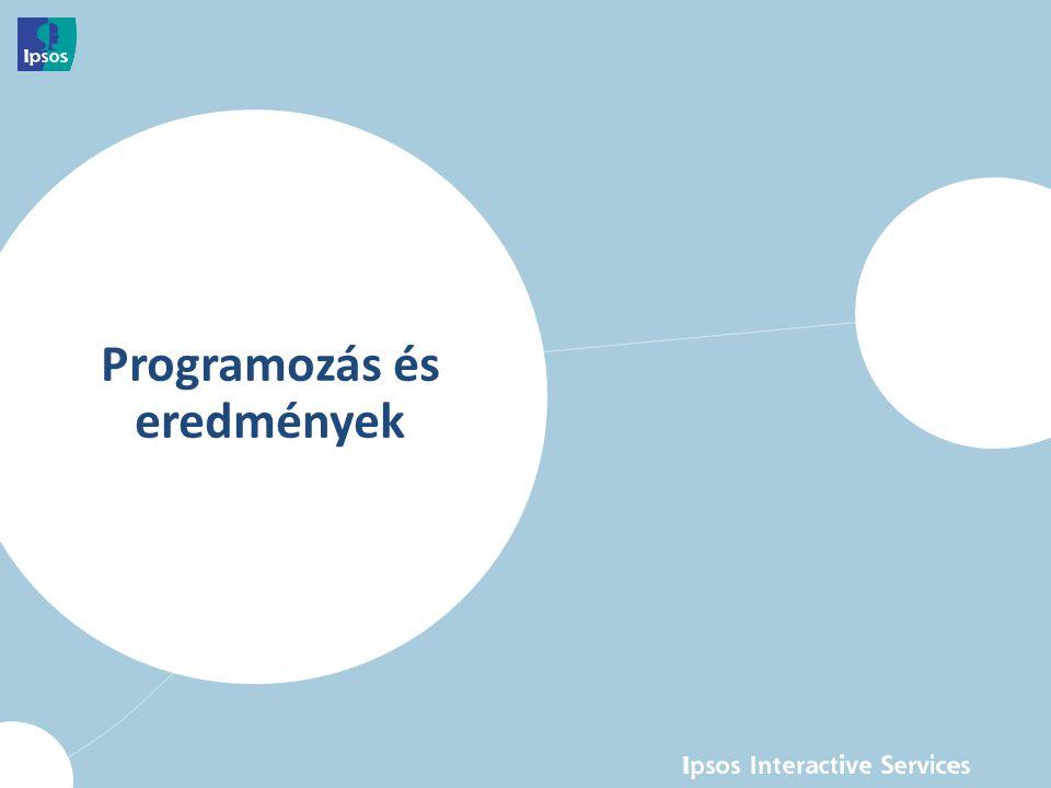 Programozás és eredmények