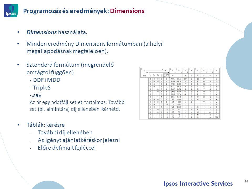 14 Dimensions használata. Minden eredmény Dimensions formátumban (a helyi megállapodásnak megfelelően). Programozás és eredmények: Dimensions Sztender