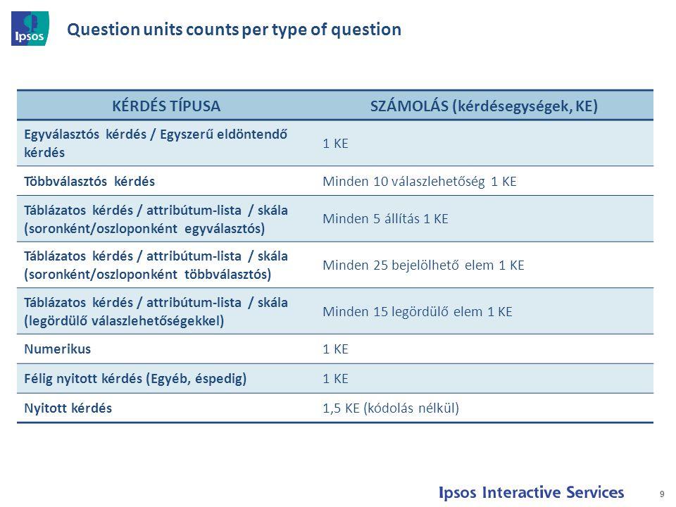 Question units counts per type of question 9 KÉRDÉS TÍPUSASZÁMOLÁS (kérdésegységek, KE) Egyválasztós kérdés / Egyszerű eldöntendő kérdés 1 KE Többválasztós kérdésMinden 10 válaszlehetőség 1 KE Táblázatos kérdés / attribútum-lista / skála (soronként/oszloponként egyválasztós) Minden 5 állítás 1 KE Táblázatos kérdés / attribútum-lista / skála (soronként/oszloponként többválasztós) Minden 25 bejelölhető elem 1 KE Táblázatos kérdés / attribútum-lista / skála (legördülő válaszlehetőségekkel) Minden 15 legördülő elem 1 KE Numerikus1 KE Félig nyitott kérdés (Egyéb, éspedig)1 KE Nyitott kérdés1,5 KE (kódolás nélkül)