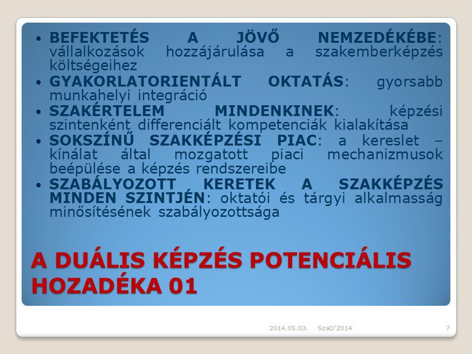 A DUÁLIS KÉPZÉS POTENCIÁLIS HOZADÉKA 01 BEFEKTETÉS A JÖVŐ NEMZEDÉKÉBE: vállalkozások hozzájárulása a szakemberképzés költségeihez GYAKORLATORIENTÁLT O