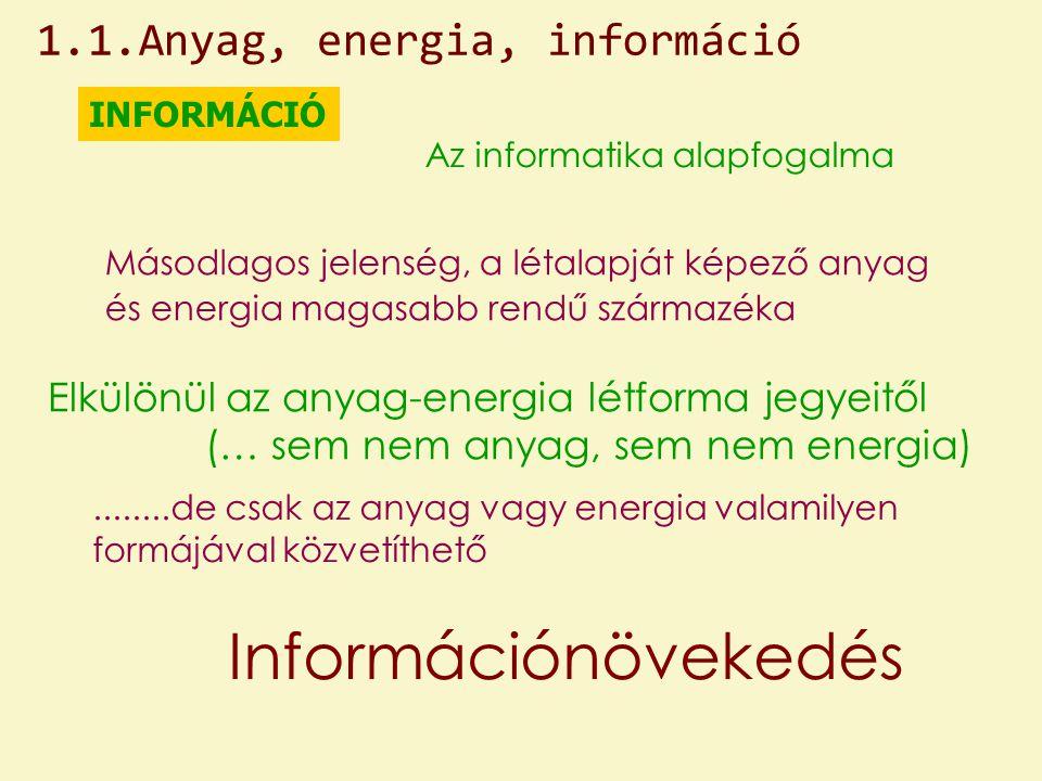 INFORMÁCIÓ Az informatika alapfogalma Elkülönül az anyag-energia létforma jegyeitől (… sem nem anyag, sem nem energia) Másodlagos jelenség, a létalapját képező anyag és energia magasabb rendű származéka........de csak az anyag vagy energia valamilyen formájával közvetíthető Információnövekedés 1.1.Anyag, energia, információ