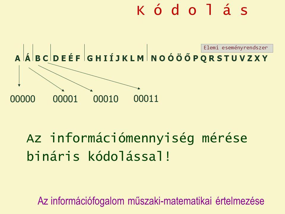 A Á B C D E É F G H I Í J K L M N O Ó Ö Ő P Q R S T U V Z X Y 00010000110000100000 Az információmennyiség mérése bináris kódolással.