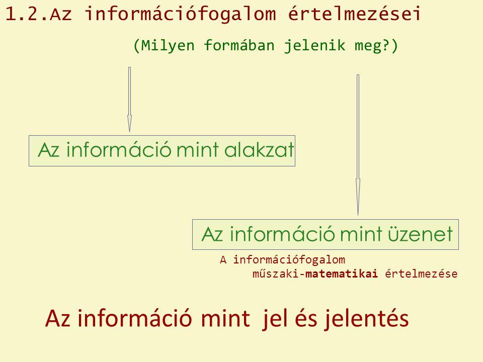 Az információ mint üzenet Az információ mint alakzat (Milyen formában jelenik meg?) 1.2.Az információfogalom értelmezései A információfogalom műszaki-matematikai értelmezése Az információ mint jel és jelentés