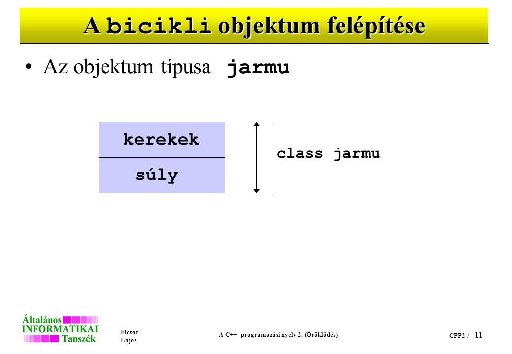 Ficsor Lajos A C++ programozási nyelv 2. (Öröklődés) CPP2 / 11 A bicikli objektum felépítése Az objektum típusa jarmu class jarmu kerekek súly