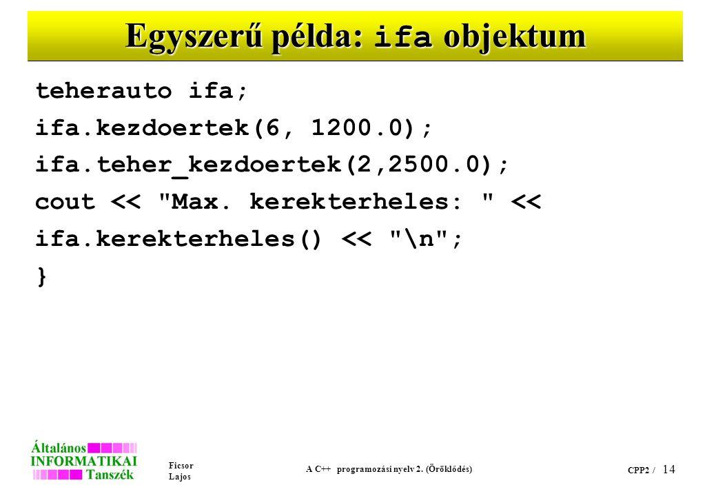 Ficsor Lajos A C++ programozási nyelv 2. (Öröklődés) CPP2 / 14 Egyszerű példa: ifa objektum teherauto ifa; ifa.kezdoertek(6, 1200.0); ifa.teher_kezdoe