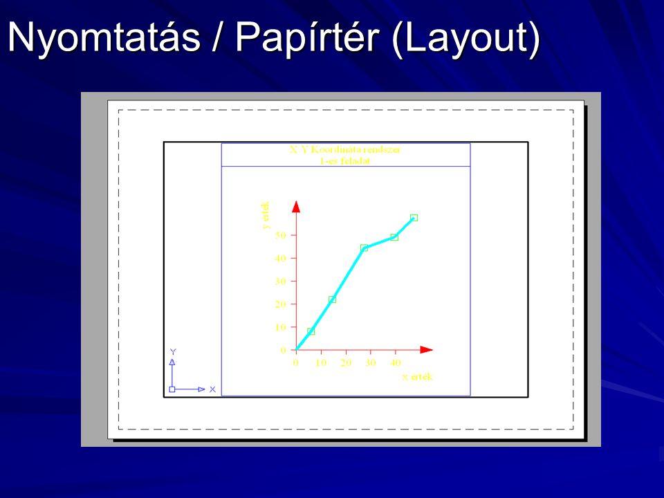 Nyomtatás / Papírtér (Layout)