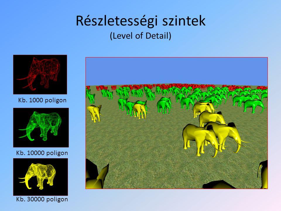 Részletességi szintek (Level of Detail) Kb. 1000 poligon Kb. 10000 poligon Kb. 30000 poligon