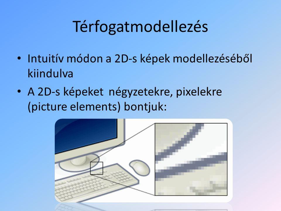 Térfogatmodellezés Csináljuk ugyanezt 3D-ben, de már kockákra, voxelekre (volumetric pixel) bontással!