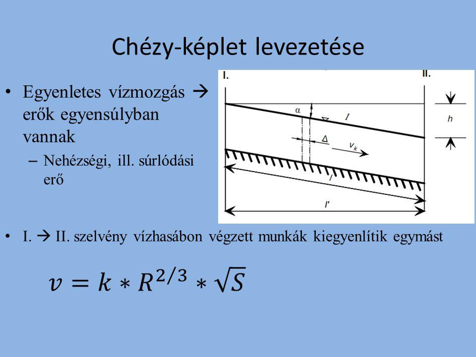 Chézy-képlet alkalmazása Mekkora fenékeséssel képes a vázolt csatorna 5 m 3 /s-os hozamot szállítani?