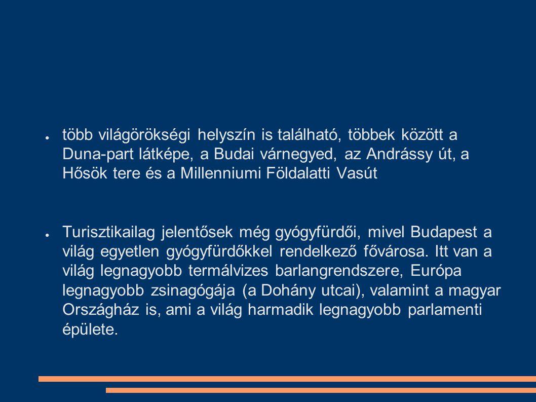 ● több világörökségi helyszín is található, többek között a Duna-part látképe, a Budai várnegyed, az Andrássy út, a Hősök tere és a Millenniumi Földalatti Vasút ● Turisztikailag jelentősek még gyógyfürdői, mivel Budapest a világ egyetlen gyógyfürdőkkel rendelkező fővárosa.