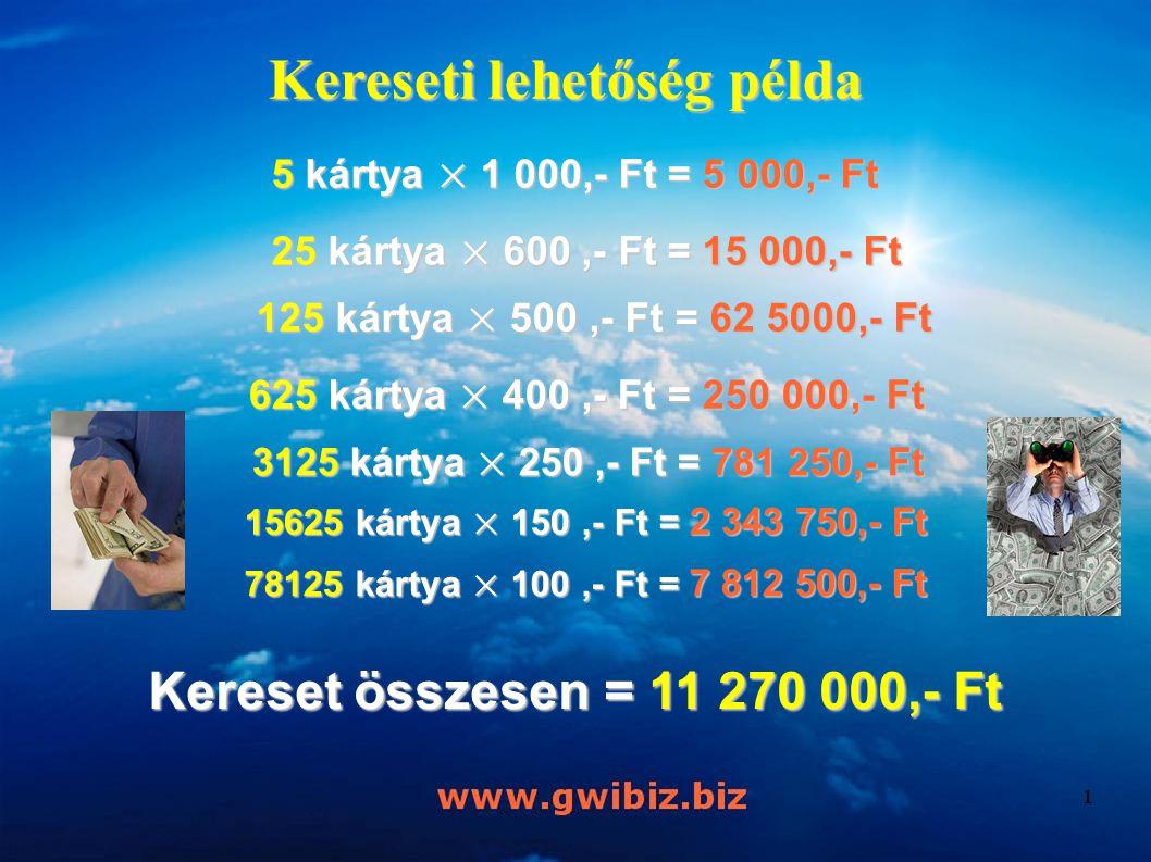 Kereseti lehetőség példa 5 kártya × 1 000,- Ft = 5 000,- Ft 25 kártya × 600,- Ft = 15 000,- Ft 125 kártya × 500,- Ft = 62 5000,- Ft 625 kártya × 400,- Ft = 250 000,- Ft 3125 kártya × 250,- Ft = 781 250,- Ft 15625 kártya × 150,- Ft = 2 343 750,- Ft 78125 kártya × 100,- Ft = 7 812 500,- Ft Kereset összesen = 11 270 000,- Ft
