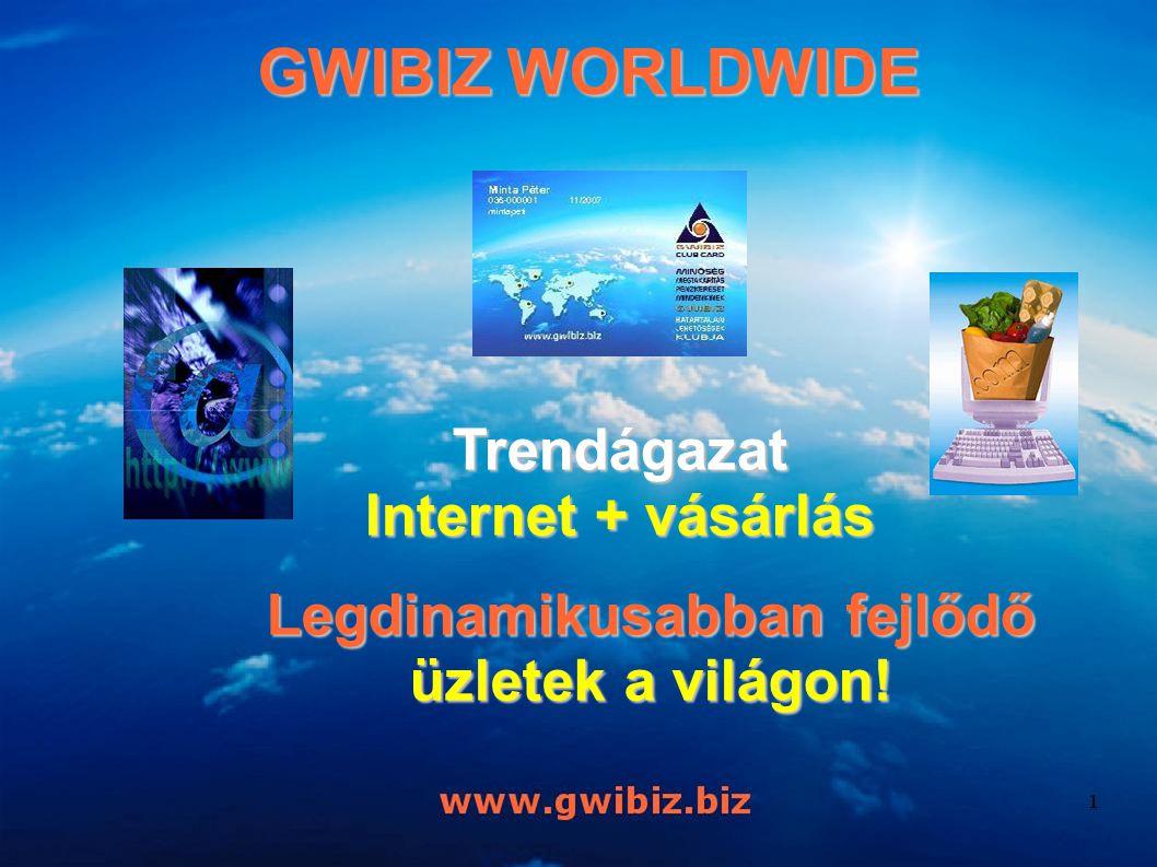 Legdinamikusabban fejlődő üzletek a világon! GWIBIZ WORLDWIDE Trendágazat Internet + vásárlás