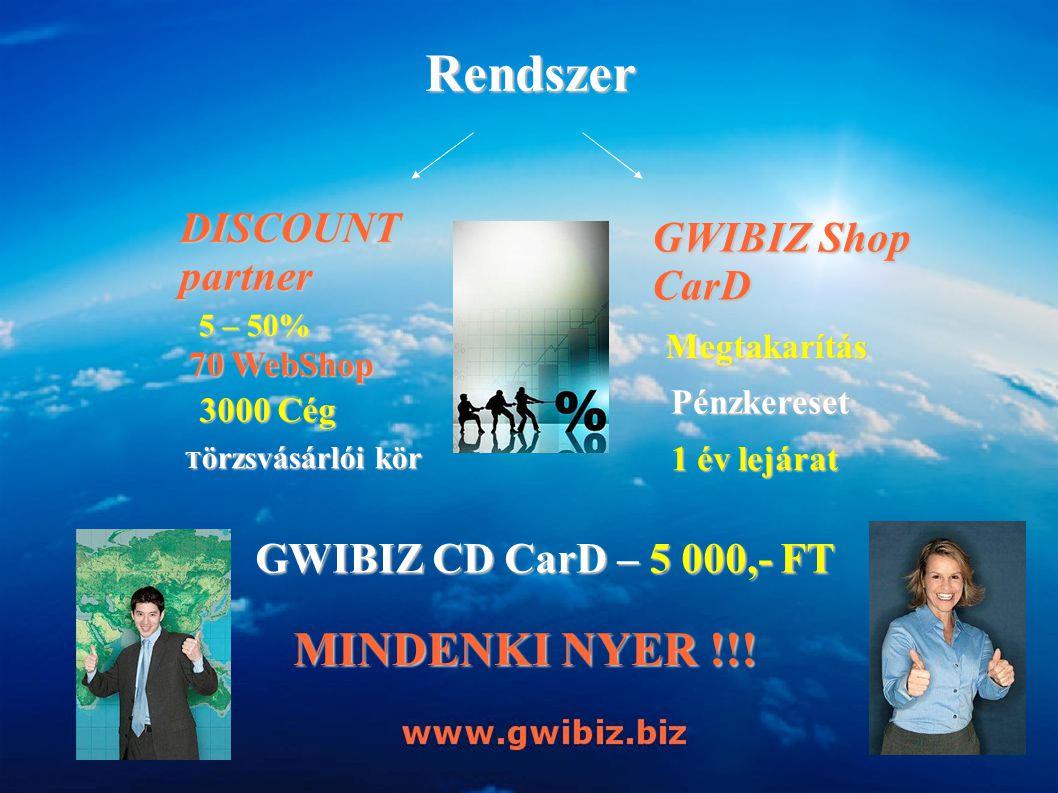 Rendszer DISCOUNTpartner GWIBIZ Shop CarD 5 – 50% 70 WebShop T örzsvásárlói kör Megtakarítás Pénzkereset 1 év lejárat GWIBIZ CD CarD – 5 000,- FT MINDENKI NYER !!.