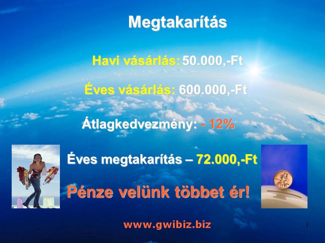 Megtakarítás Havi vásárlás: 50.000,-Ft Éves vásárlás: 600.000,-Ft Éves megtakarítás – 72.000,-Ft Pénze velünk többet ér.