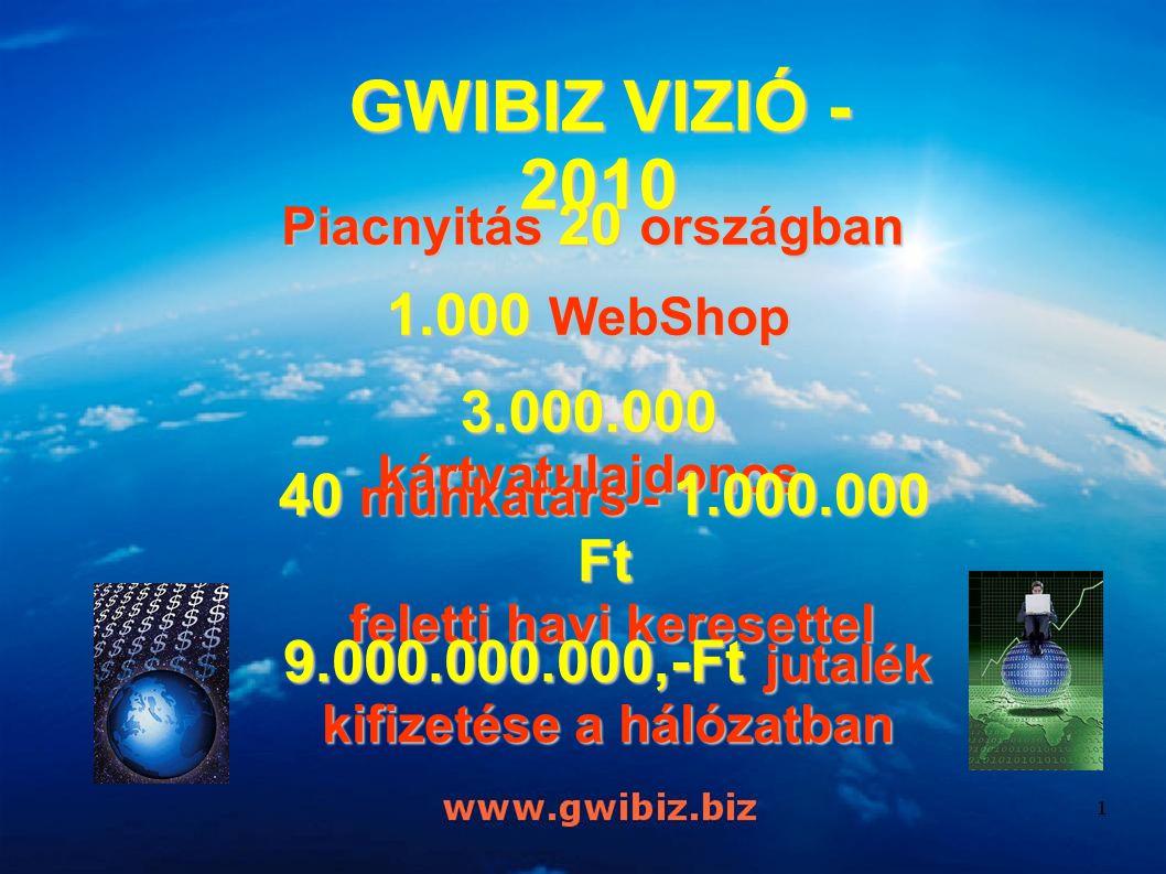 GWIBIZ VIZIÓ - 2010 Piacnyitás 20 országban 1.000 WebShop 3.000.000 kártyatulajdonos 40 munkatárs - 1.000.000 Ft feletti havi keresettel feletti havi keresettel 9.000.000.000,-Ft jutalék kifizetése a hálózatban