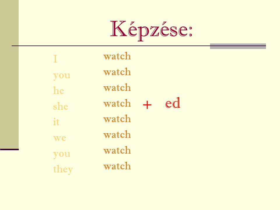 Képzése: I you he she it we you they watch + ed