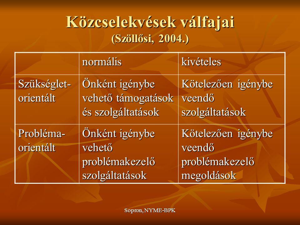 Sopron, NYME-BPK Közcselekvések válfajai (Szöllősi, 2004.) normáliskivételes Szükséglet- orientált Önként igénybe vehető támogatások és szolgáltatások Kötelezően igénybe veendő szolgáltatások Probléma- orientált Önként igénybe vehető problémakezelő szolgáltatások Kötelezően igénybe veendő problémakezelő megoldások
