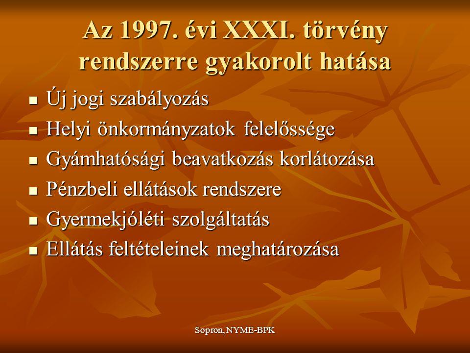 Sopron, NYME-BPK Szükséglet Meghatározó objektív tényezők: Demográfiai helyzet Demográfiai helyzet Család, háztartás szerkezete Család, háztartás szerkezete Gazdasági aktivitás Gazdasági aktivitás Jövedelmi helyzet Jövedelmi helyzet Informális, illetve piaci alternatívák elérhetősége Informális, illetve piaci alternatívák elérhetősége