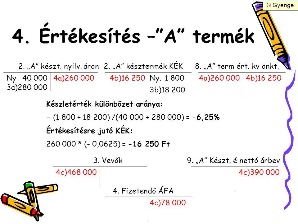 """4. Értékesítés –""""A"""" termék 2. """"A"""" készt. nyilv. áron2. """"A"""" késztermék KÉK Ny40 000 3a)280 000 3b)18 200 Ny. 1 800 8. """"A"""" term ért. kv önkt. 4a)260 000"""