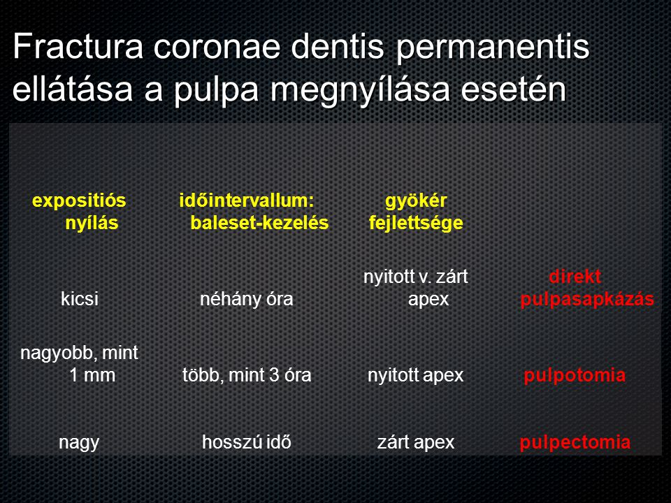 Fractura coronae dentis permanentis ellátása a pulpa megnyílása esetén expositiós nyílás időintervallum: baleset-kezelés gyökér fejlettsége kicsinéhán
