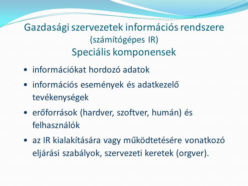 Gazdasági szervezetek információs rendszere (számítógépes IR) Speciális komponensek információkat hordozó adatok információs események és adatkezelő tevékenységek erőforrások (hardver, szoftver, humán) és felhasználók az IR kialakítására vagy működtetésére vonatkozó eljárási szabályok, szervezeti keretek (orgver).