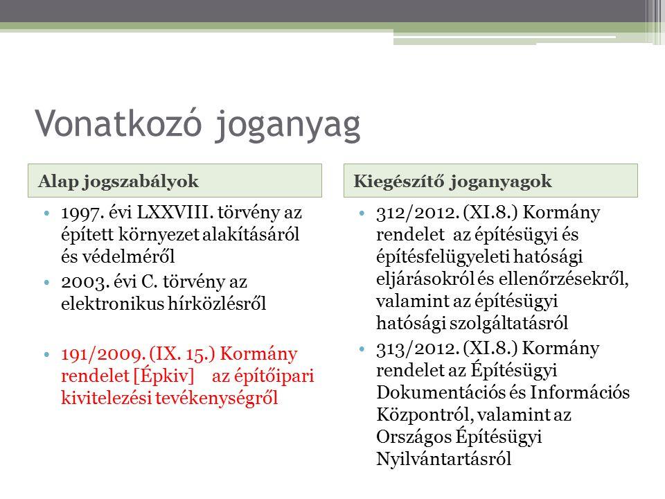 Vonatkozó joganyag (2.) Kiegészítő joganyagokSzakmai jogszabályok 238/2005.