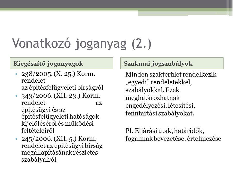 Vonatkozó joganyag (3.) Épkiv.