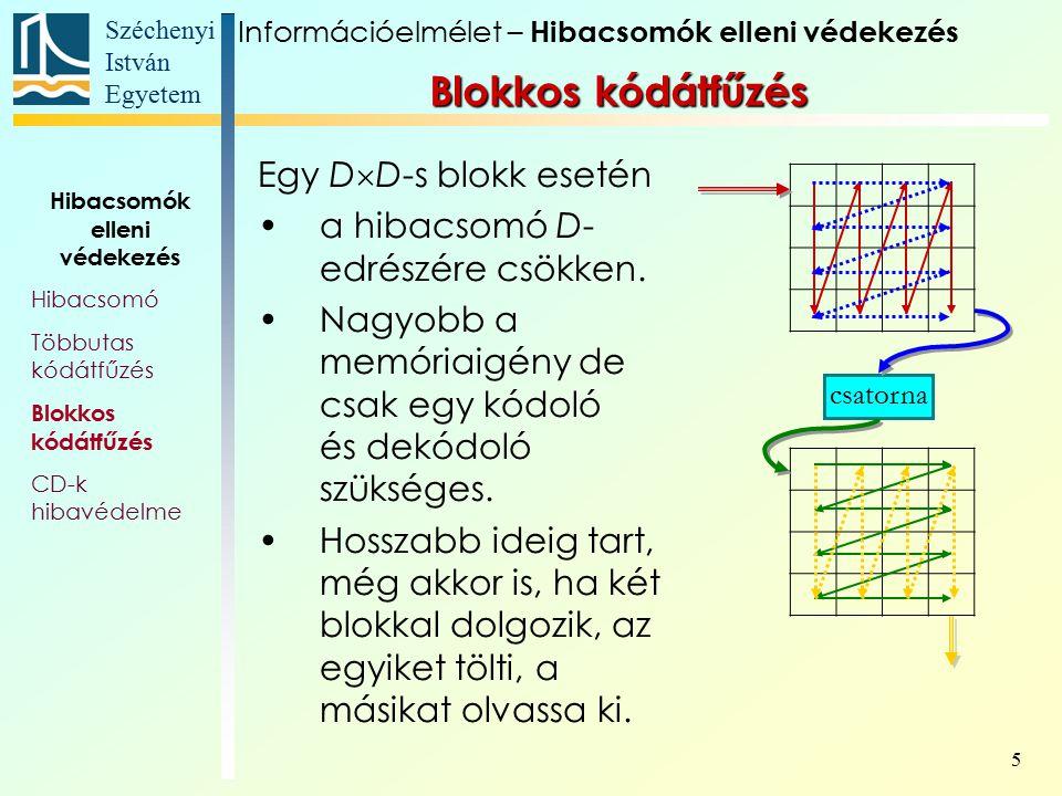 Széchenyi István Egyetem 5 Egy D  D-s blokk esetén a hibacsomó D- edrészére csökken.