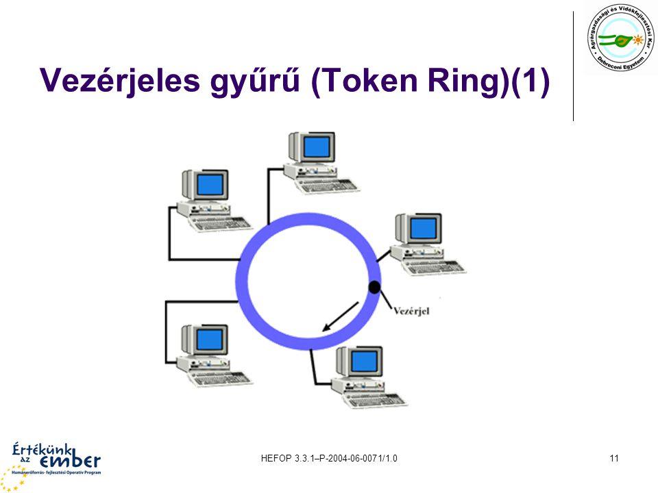 HEFOP 3.3.1–P-2004-06-0071/1.011 Vezérjeles gyűrű (Token Ring)(1)