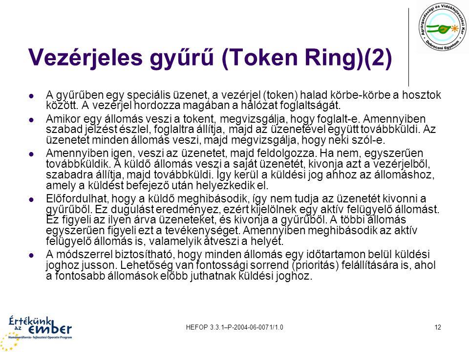 HEFOP 3.3.1–P-2004-06-0071/1.012 Vezérjeles gyűrű (Token Ring)(2) A gyűrűben egy speciális üzenet, a vezérjel (token) halad körbe-körbe a hosztok között.
