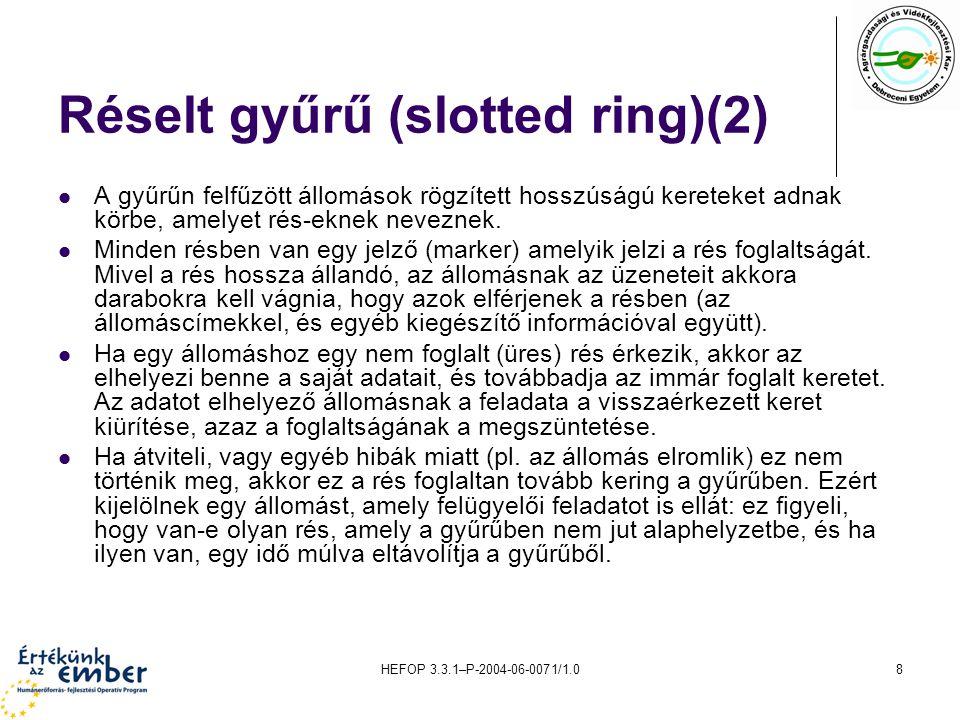 HEFOP 3.3.1–P-2004-06-0071/1.09 Regiszter beszúrásos gyűrű (register insertion ring) A gyűrű topológiájú hálózatoknál a másik alkalmazott eljárás.