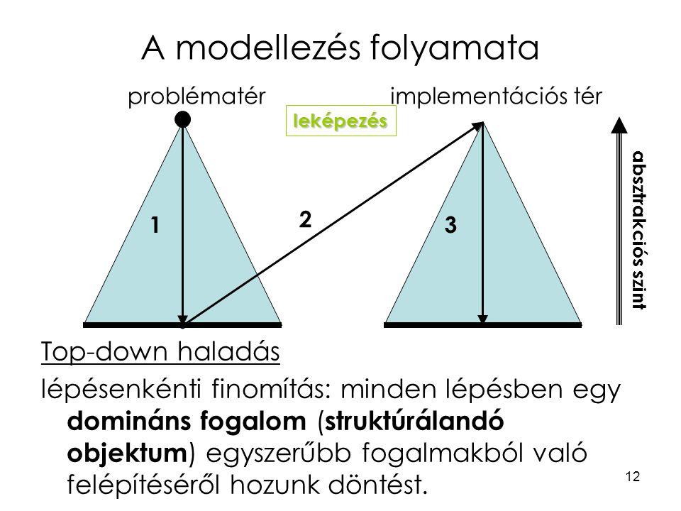 12 A modellezés folyamata problématérimplementációs tér leképezés absztrakciós szint 13 2 Top-down haladás lépésenkénti finomítás: minden lépésben egy domináns fogalom ( struktúrálandó objektum ) egyszerűbb fogalmakból való felépítéséről hozunk döntést.