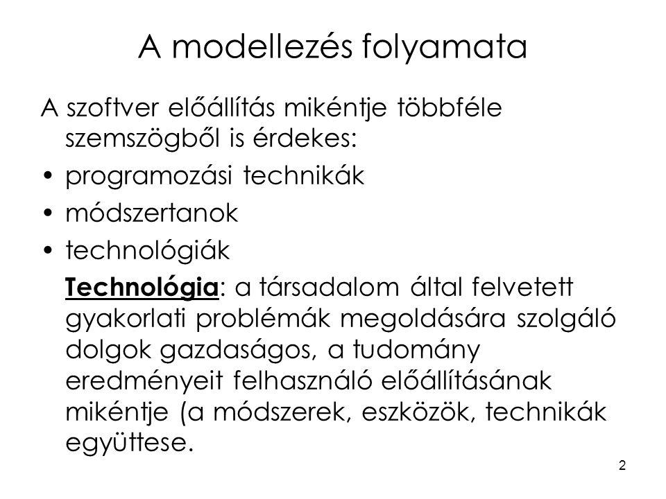2 A modellezés folyamata A szoftver előállítás mikéntje többféle szemszögből is érdekes: programozási technikák módszertanok technológiák Technológia : a társadalom által felvetett gyakorlati problémák megoldására szolgáló dolgok gazdaságos, a tudomány eredményeit felhasználó előállításának mikéntje (a módszerek, eszközök, technikák együttese.