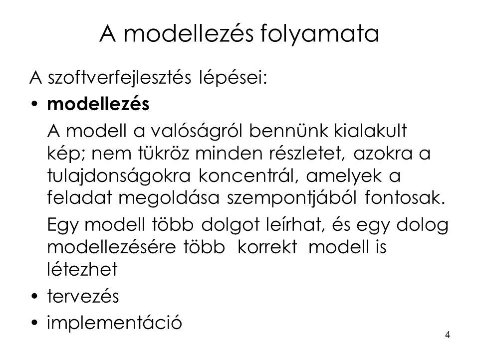 4 A modellezés folyamata A szoftverfejlesztés lépései: modellezés A modell a valóságról bennünk kialakult kép; nem tükröz minden részletet, azokra a tulajdonságokra koncentrál, amelyek a feladat megoldása szempontjából fontosak.