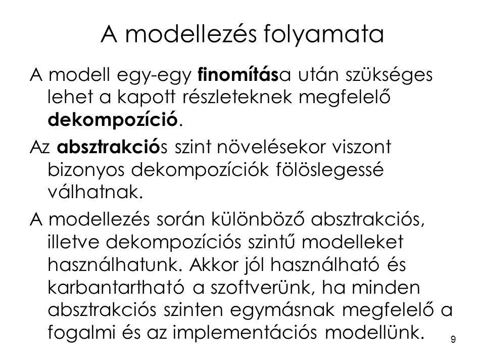 9 A modellezés folyamata A modell egy-egy finomítás a után szükséges lehet a kapott részleteknek megfelelő dekompozíció. Az absztrakció s szint növelé