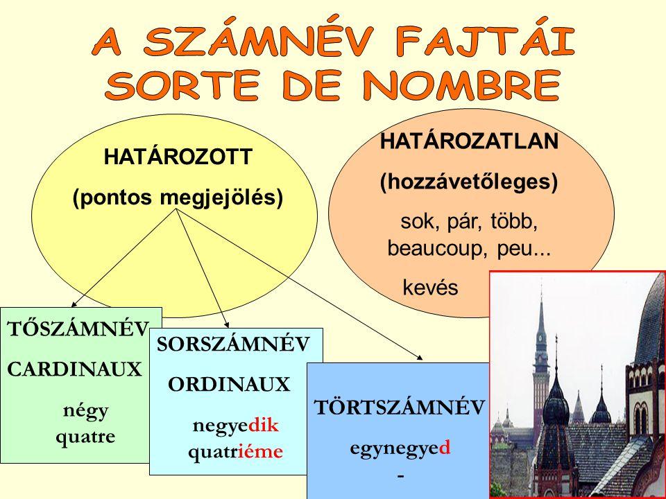 HATÁROZOTT (pontos megjejölés) HATÁROZATLAN (hozzávetőleges) sok, pár, több, beaucoup, peu...