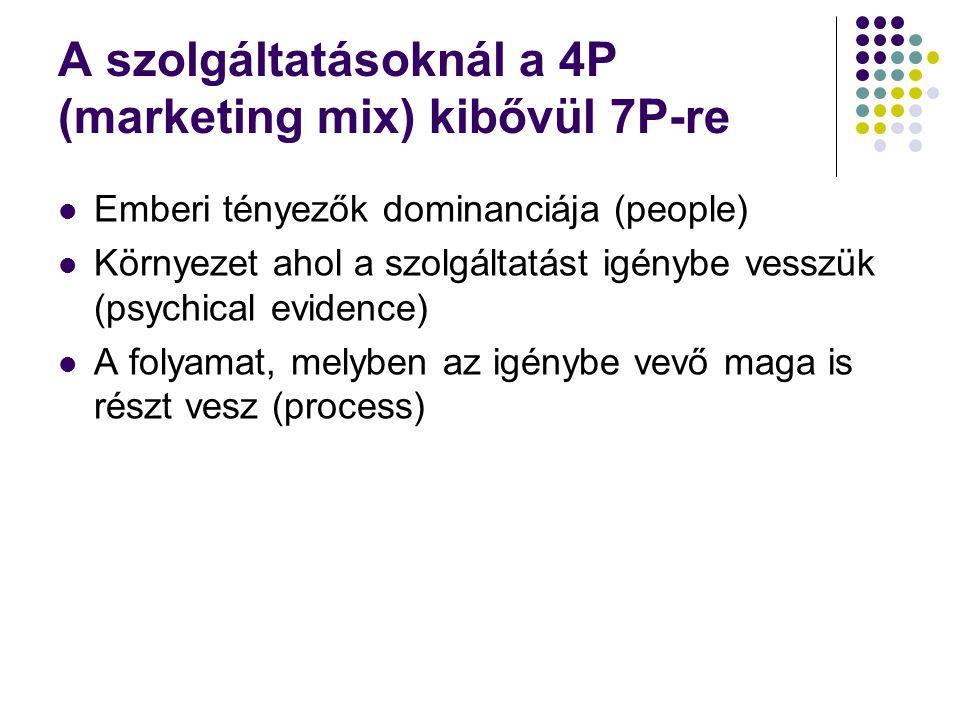 A szolgáltatásoknál a 4P (marketing mix) kibővül 7P-re Emberi tényezők dominanciája (people) Környezet ahol a szolgáltatást igénybe vesszük (psychical