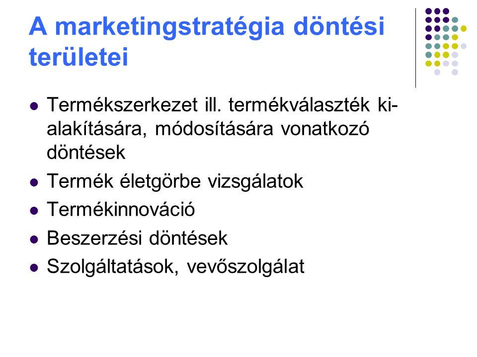 A marketingstratégia döntési területei Termékszerkezet ill. termékválaszték ki- alakítására, módosítására vonatkozó döntések Termék életgörbe vizsgála