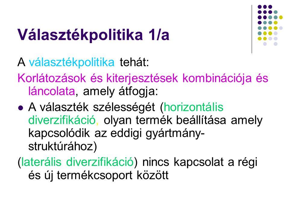 Választékpolitika 1/a A választékpolitika tehát: Korlátozások és kiterjesztések kombinációja és láncolata, amely átfogja: A választék szélességét (hor
