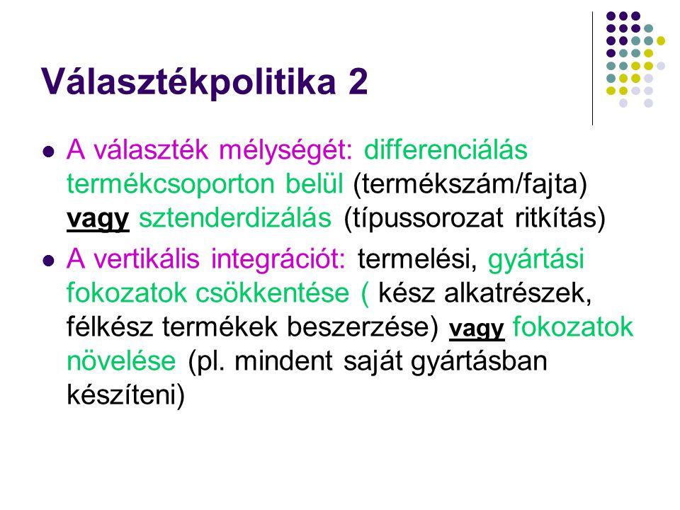 Választékpolitika 2 A választék mélységét: differenciálás termékcsoporton belül (termékszám/fajta) vagy sztenderdizálás (típussorozat ritkítás) A vert