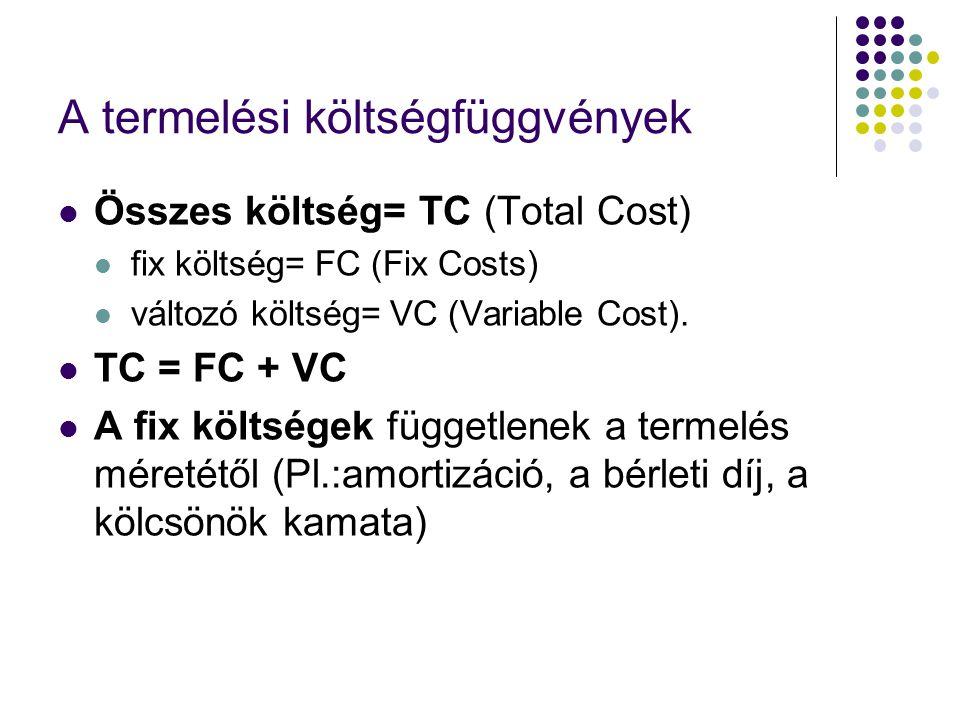 A termelési költségfüggvények Összes költség= TC (Total Cost) fix költség= FC (Fix Costs) változó költség= VC (Variable Cost). TC = FC + VC A fix költ